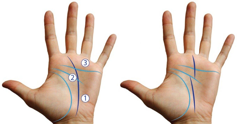 Γραμμή της μοίρας: Ποια είναι, που βρίσκεται στο χέρι μας και τι δείχνει για την προσωπικότητά μας